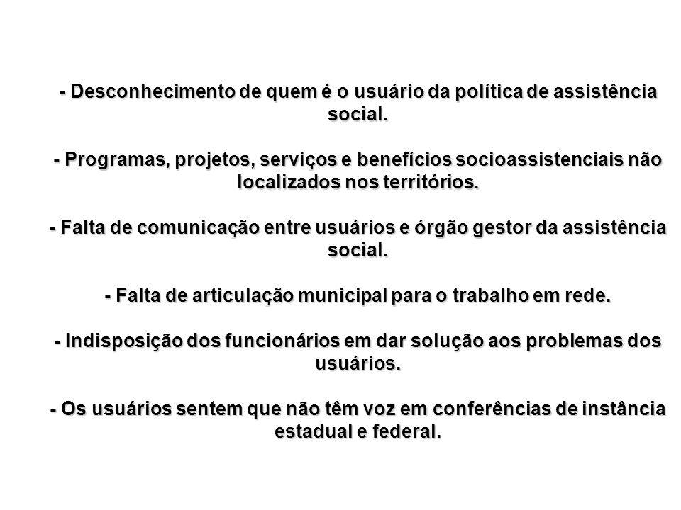 - Desconhecimento de quem é o usuário da política de assistência social.