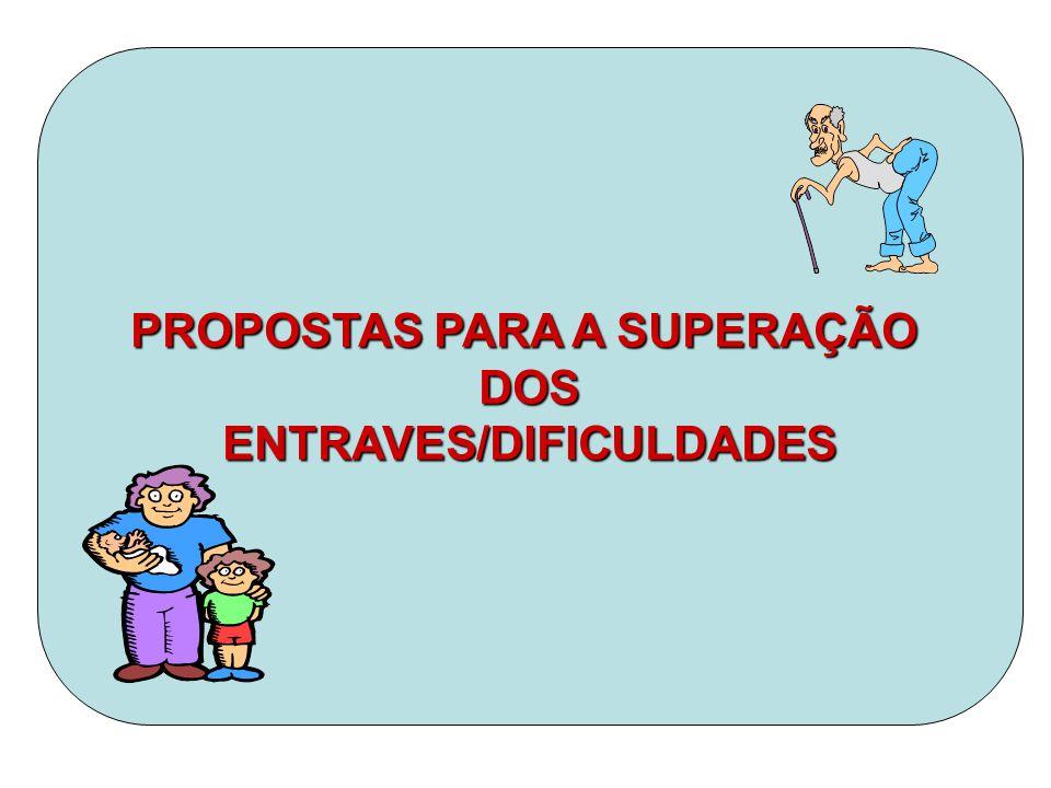 PROPOSTAS PARA A SUPERAÇÃO ENTRAVES/DIFICULDADES