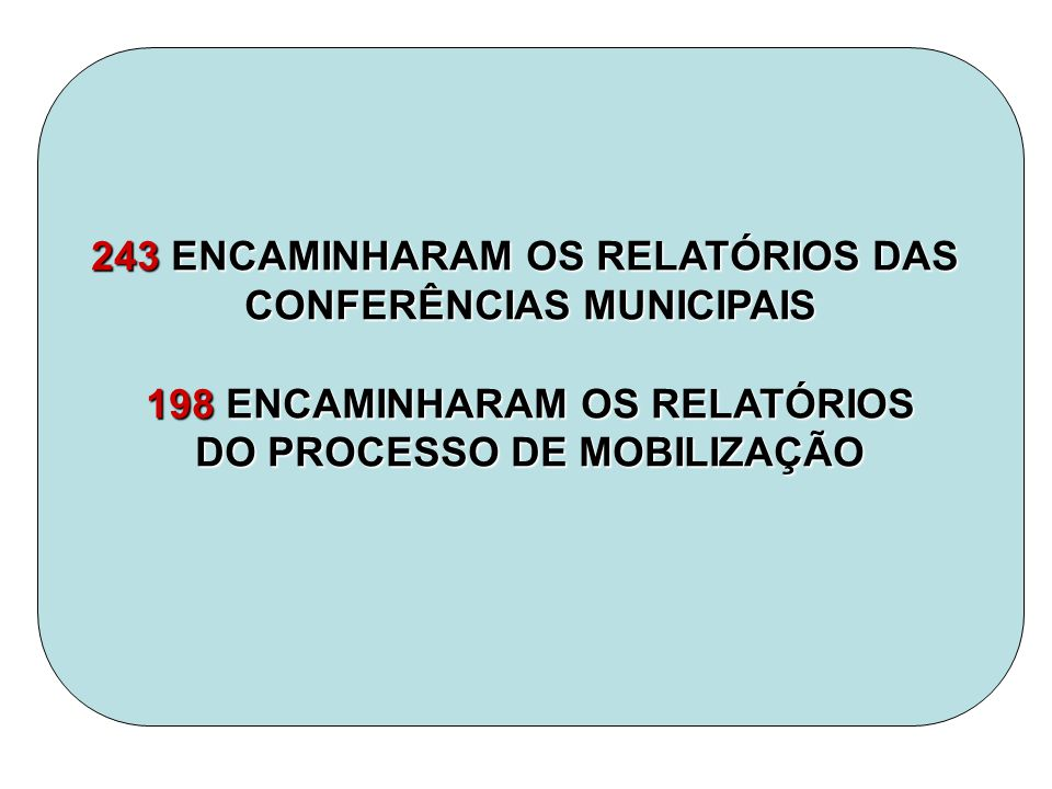 243 ENCAMINHARAM OS RELATÓRIOS DAS CONFERÊNCIAS MUNICIPAIS