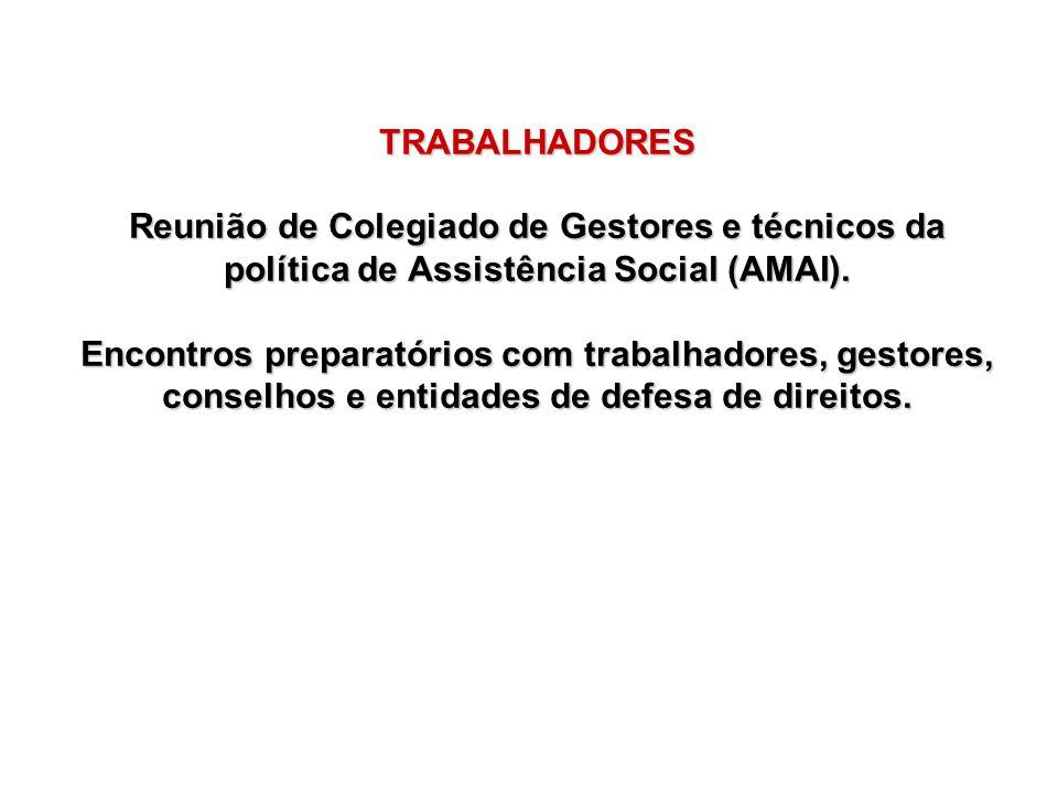 TRABALHADORES Reunião de Colegiado de Gestores e técnicos da política de Assistência Social (AMAI).