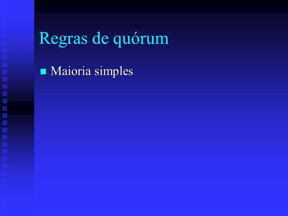 Regras de quórum Maioria simples