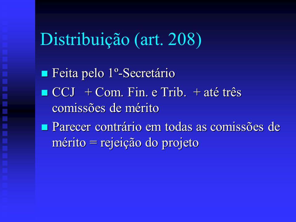 Distribuição (art. 208) Feita pelo 1º-Secretário