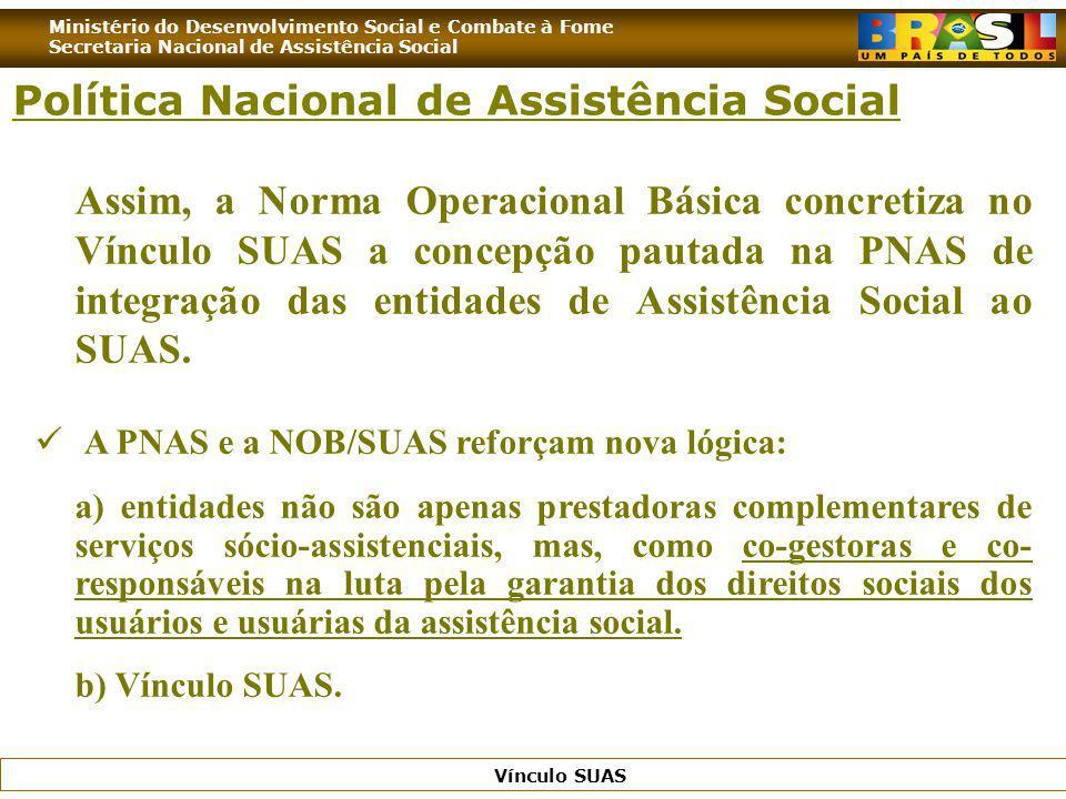 Política Nacional de Assistência Social