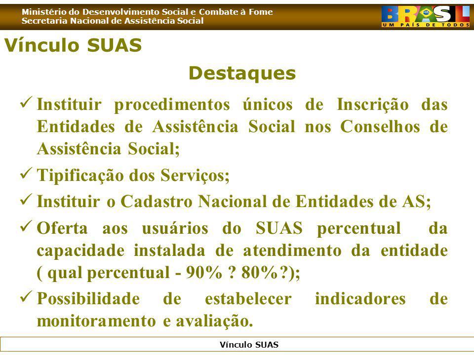Tipificação dos Serviços;