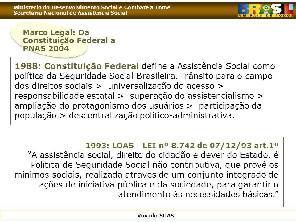 Marco Legal: Da Constituição Federal a PNAS 2004