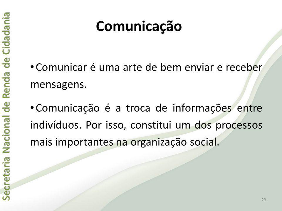 Comunicação Comunicar é uma arte de bem enviar e receber mensagens.