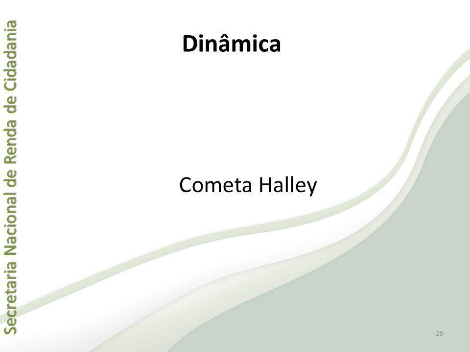 Dinâmica Cometa Halley