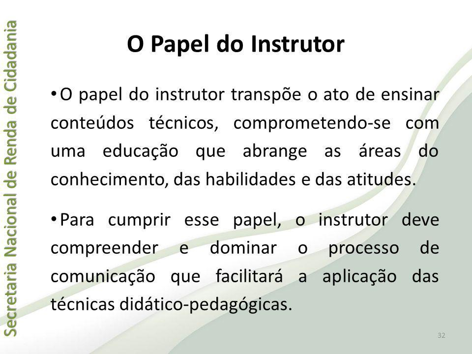 O Papel do Instrutor