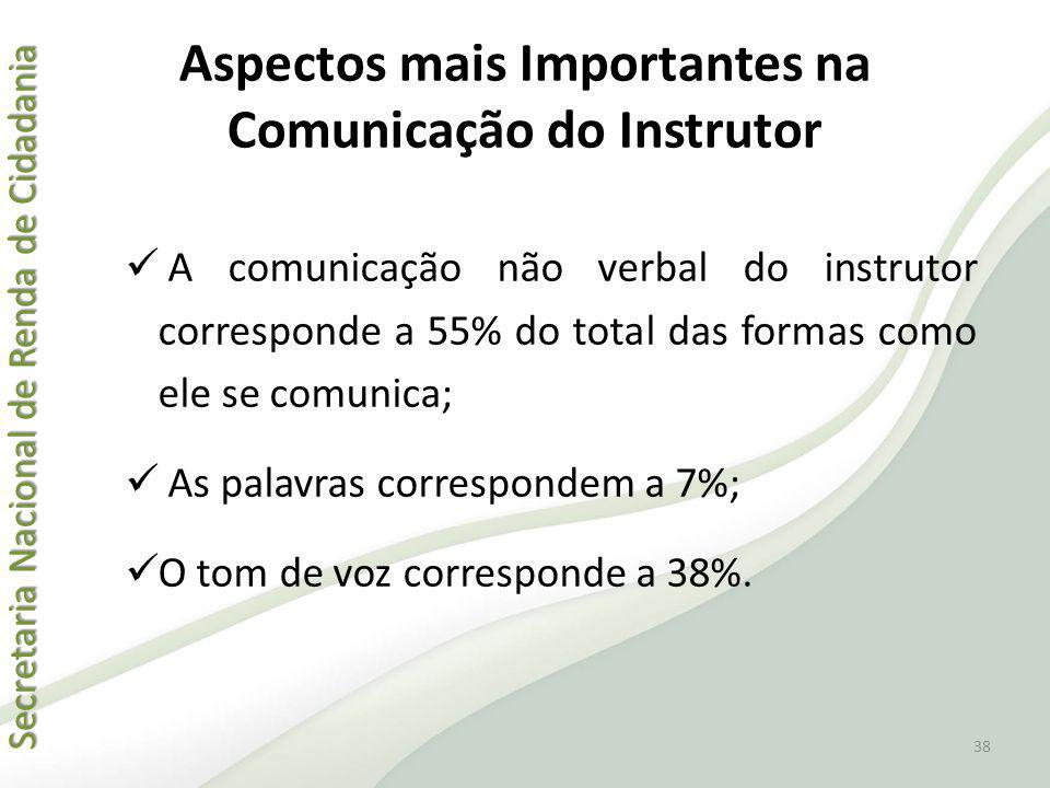 Aspectos mais Importantes na Comunicação do Instrutor