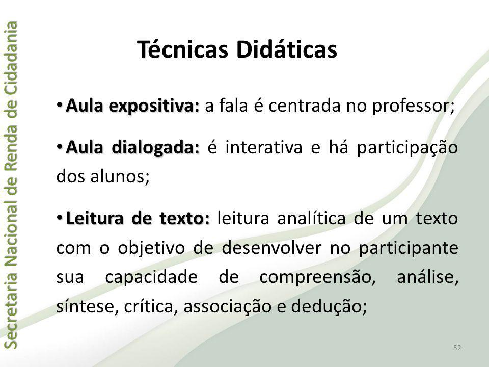 Técnicas Didáticas Aula expositiva: a fala é centrada no professor;