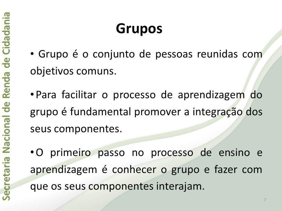 Grupos Grupo é o conjunto de pessoas reunidas com objetivos comuns.