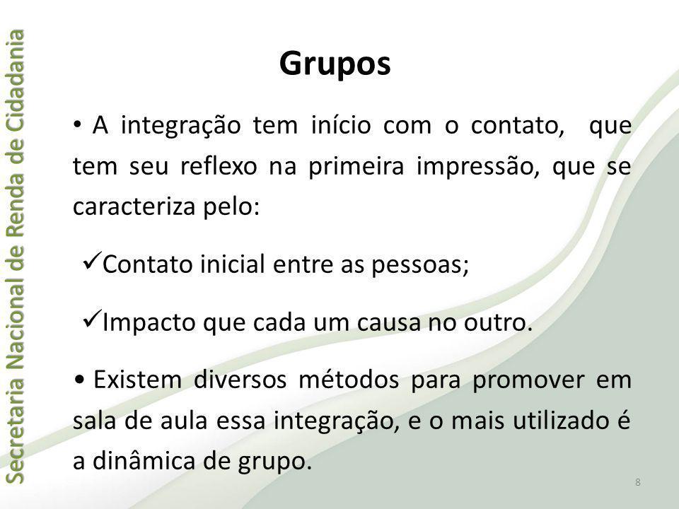 Grupos Contato inicial entre as pessoas;