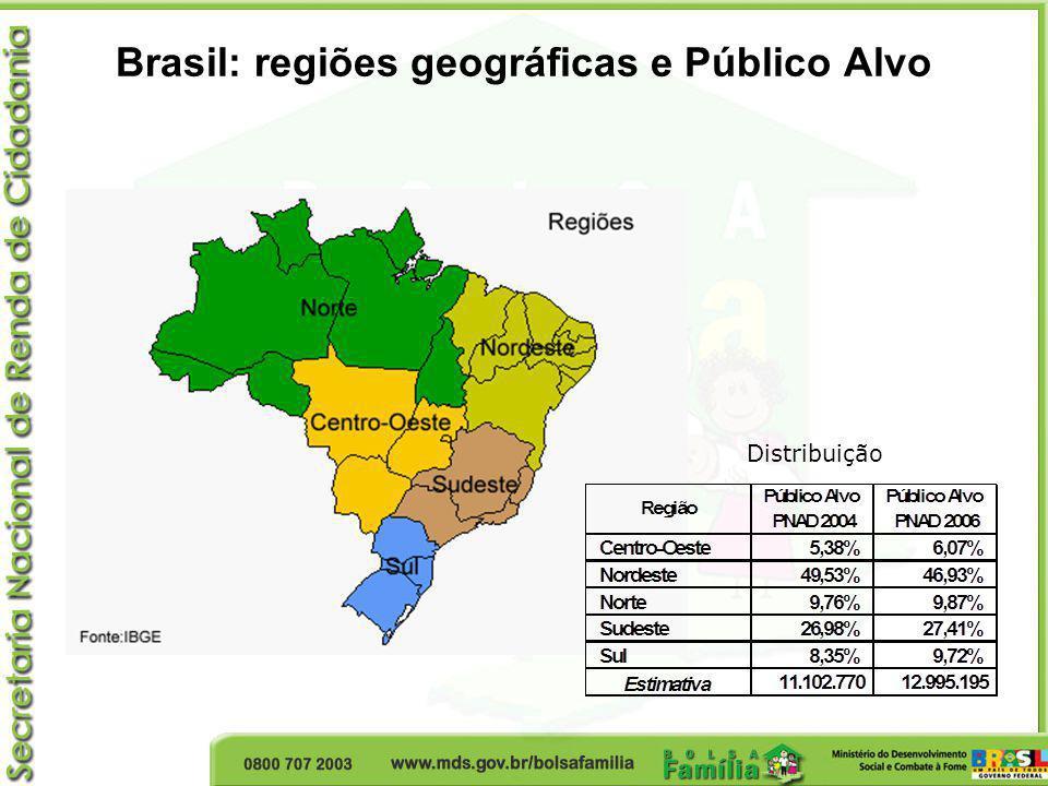 Brasil: regiões geográficas e Público Alvo