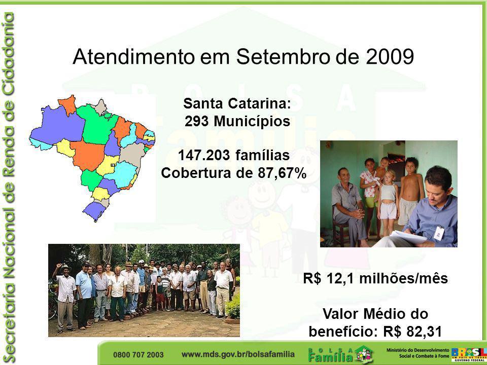 Valor Médio do benefício: R$ 82,31
