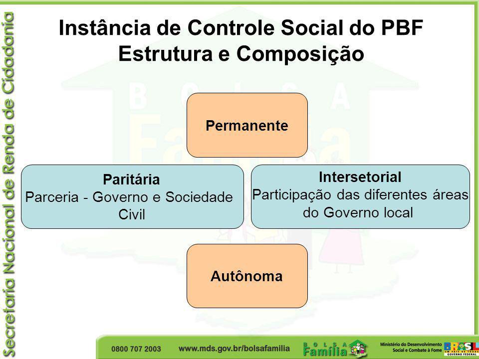 Instância de Controle Social do PBF Estrutura e Composição