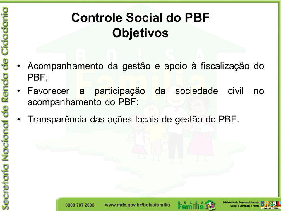 Controle Social do PBF Objetivos