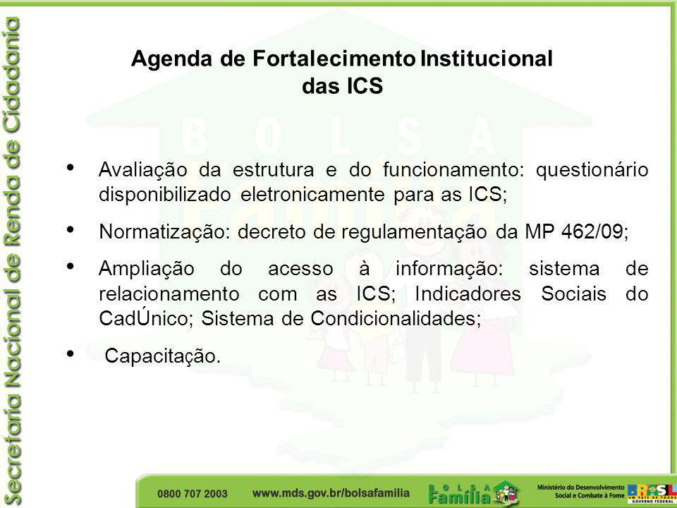 Agenda de Fortalecimento Institucional das ICS