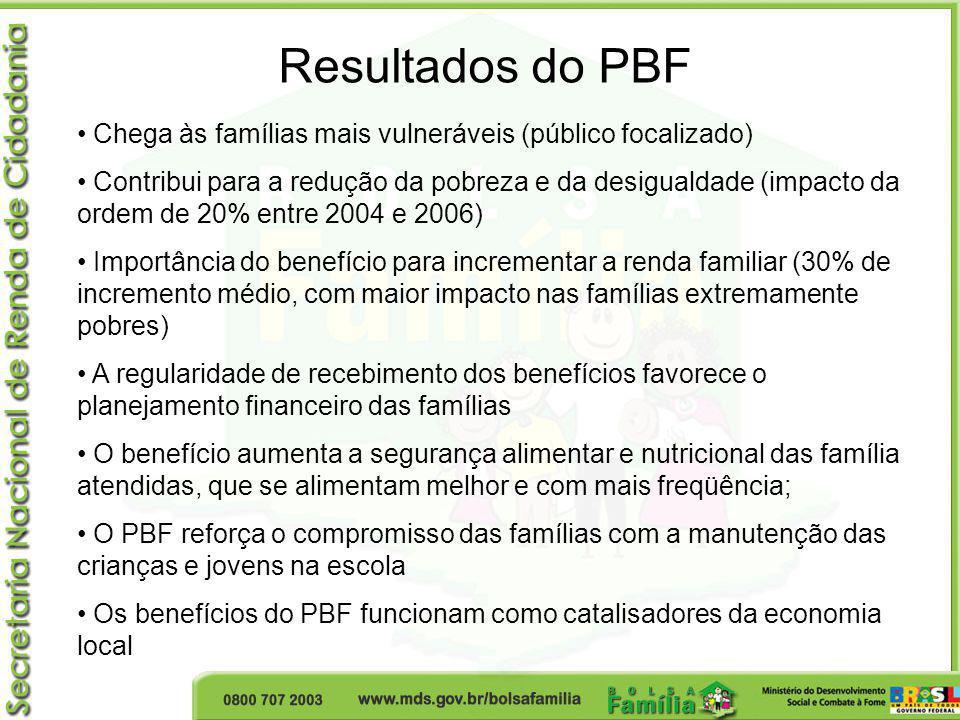 Resultados do PBF Chega às famílias mais vulneráveis (público focalizado)