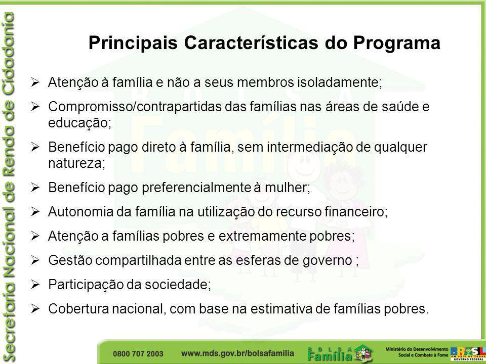 Principais Características do Programa