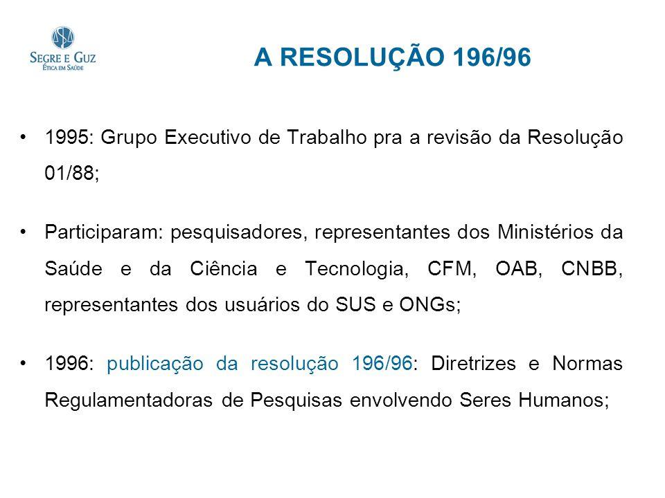 A RESOLUÇÃO 196/96 1995: Grupo Executivo de Trabalho pra a revisão da Resolução 01/88;