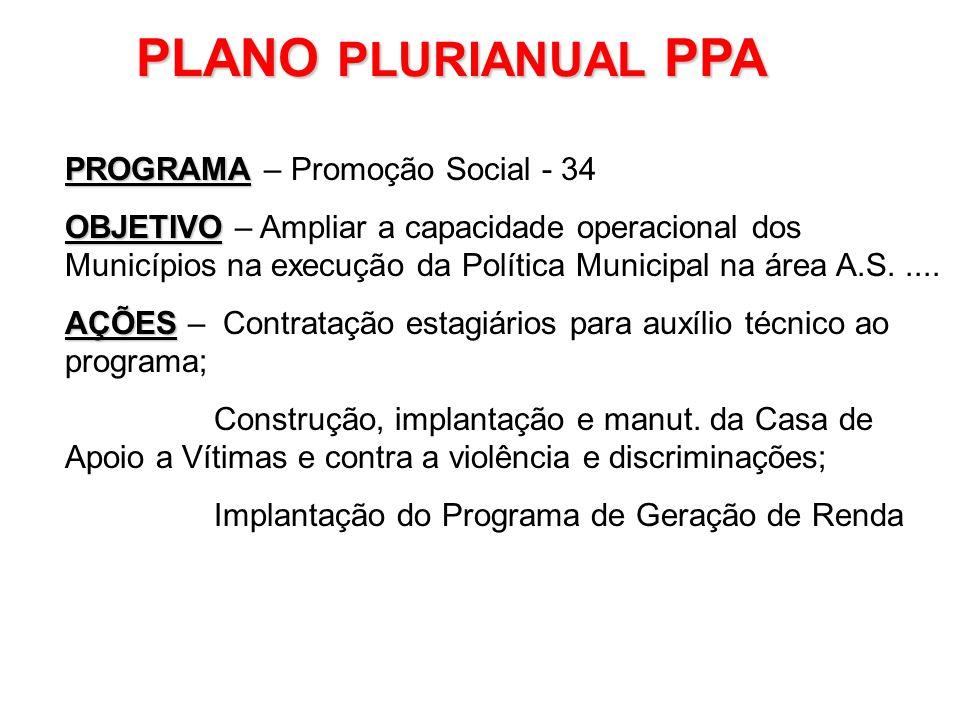PLANO PLURIANUAL PPA PROGRAMA – Promoção Social - 34
