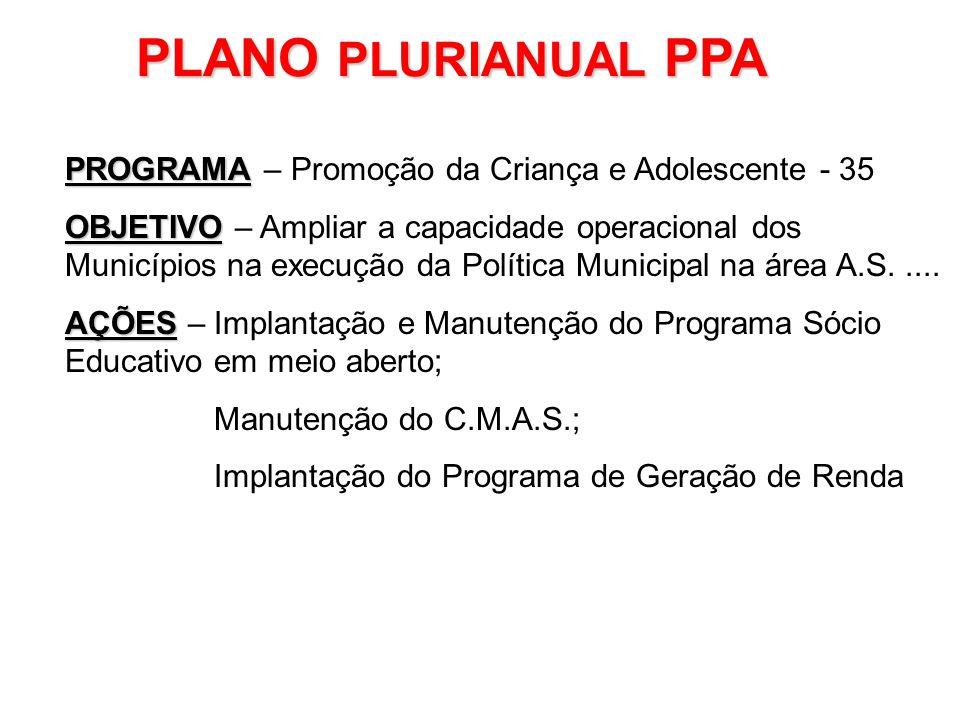 PLANO PLURIANUAL PPA PROGRAMA – Promoção da Criança e Adolescente - 35