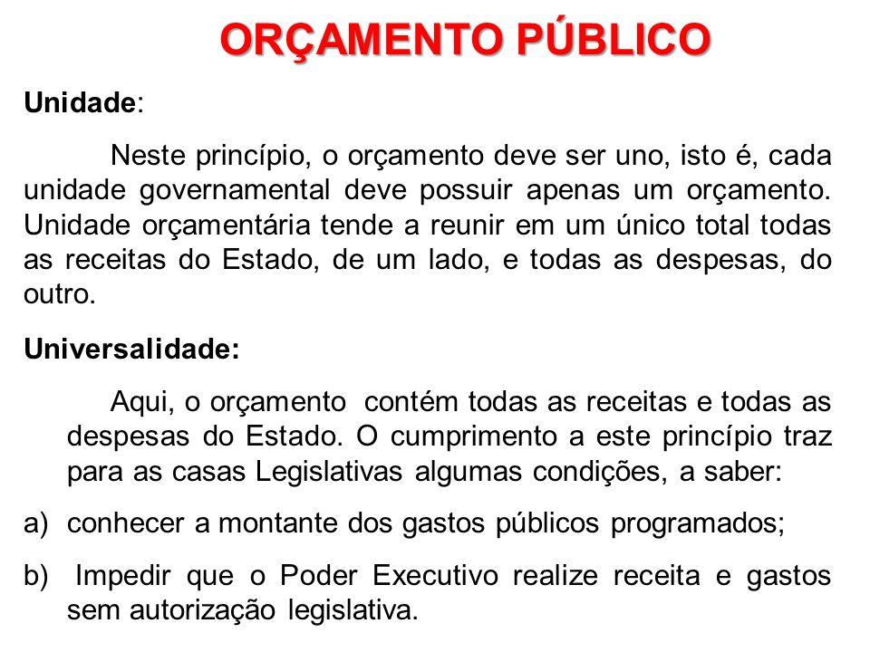 ORÇAMENTO PÚBLICO Unidade: