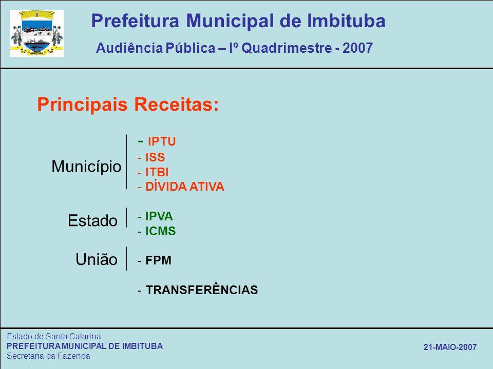 Prefeitura Municipal de Imbituba