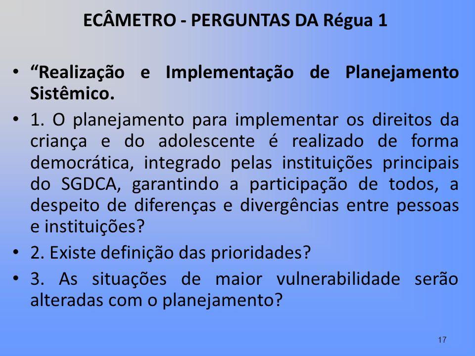 ECÂMETRO - PERGUNTAS DA Régua 1