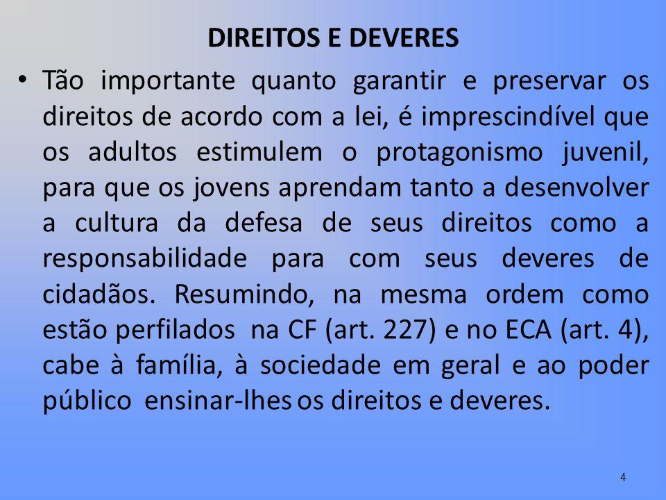 DIREITOS E DEVERES
