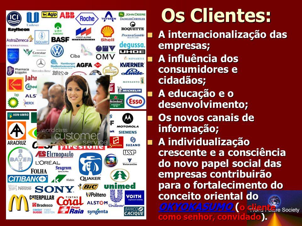 Os Clientes: A internacionalização das empresas;