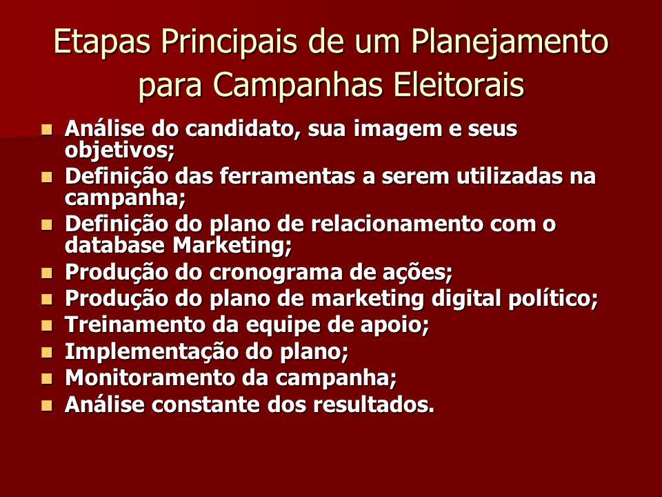 Etapas Principais de um Planejamento para Campanhas Eleitorais