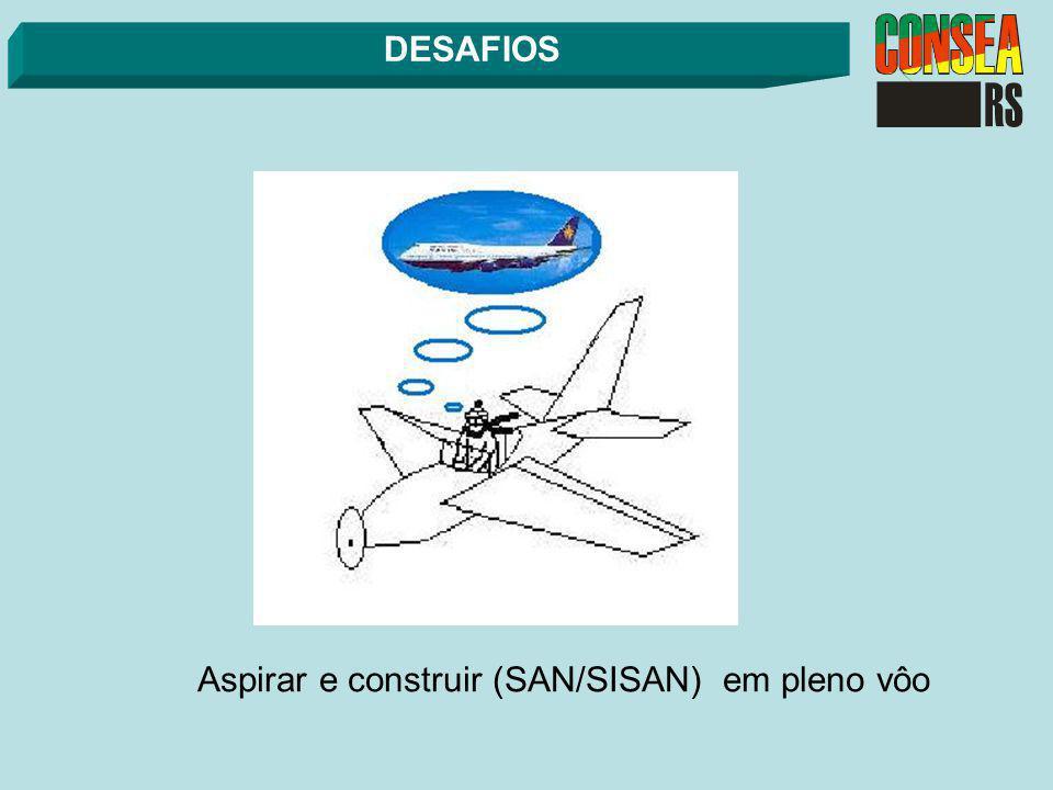 DESAFIOS Aspirar e construir (SAN/SISAN) em pleno vôo