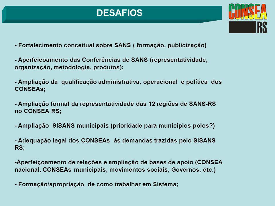 DESAFIOS - Fortalecimento conceitual sobre SANS ( formação, publicização)