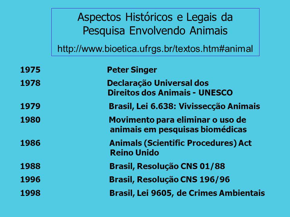 Aspectos Históricos e Legais da Pesquisa Envolvendo Animais