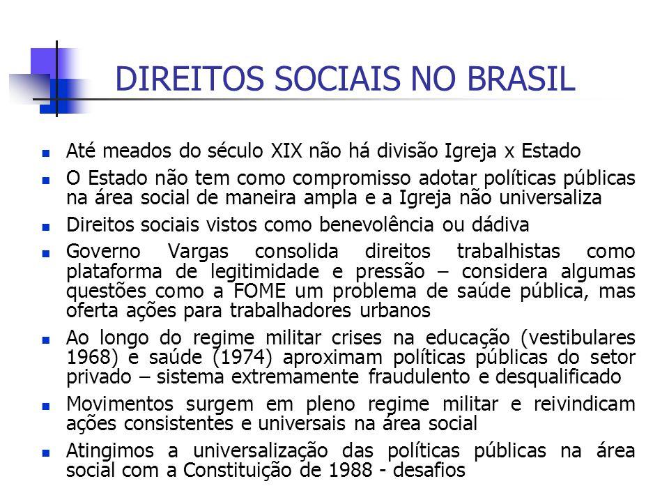 DIREITOS SOCIAIS NO BRASIL