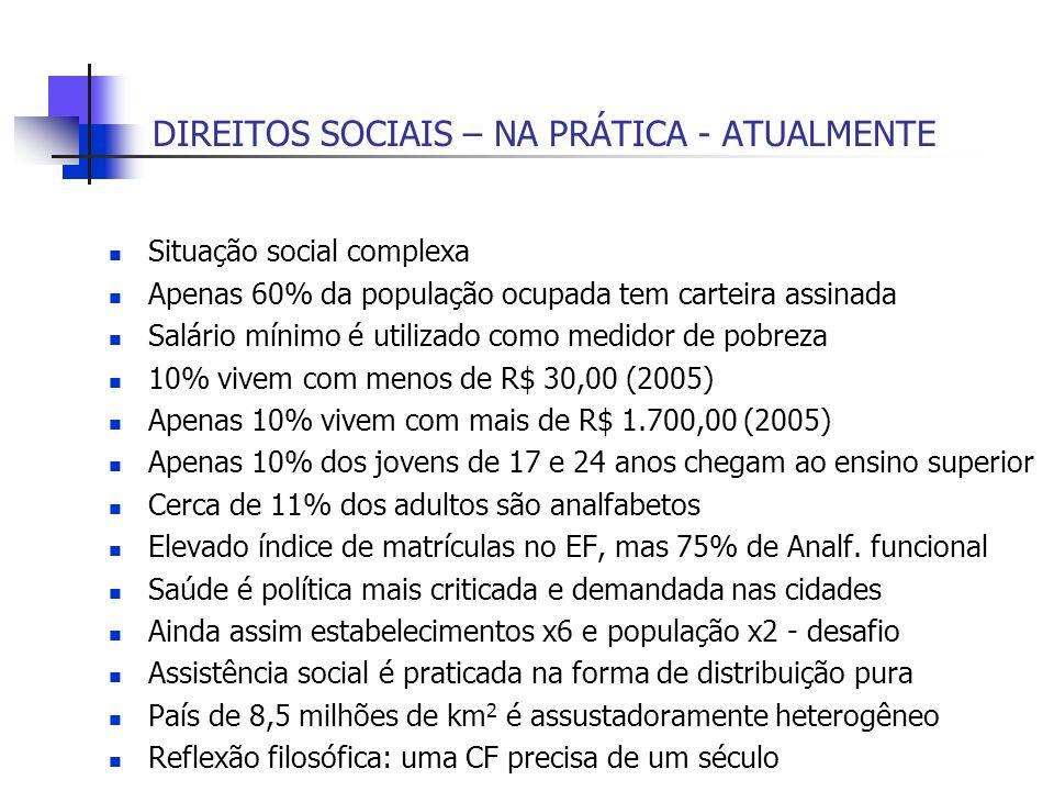 DIREITOS SOCIAIS – NA PRÁTICA - ATUALMENTE