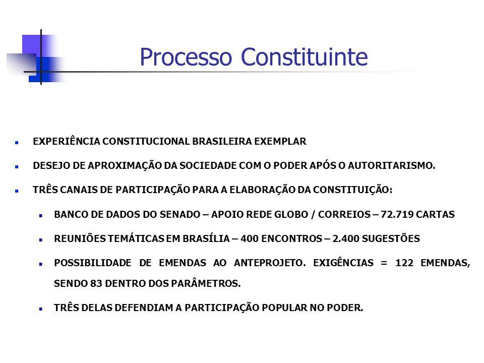 Processo Constituinte