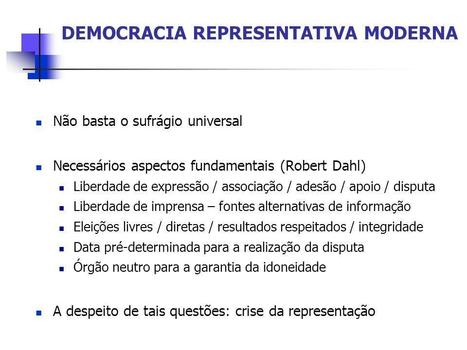 DEMOCRACIA REPRESENTATIVA MODERNA