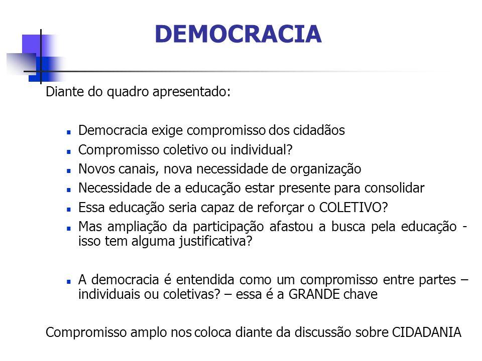 DEMOCRACIA Diante do quadro apresentado: