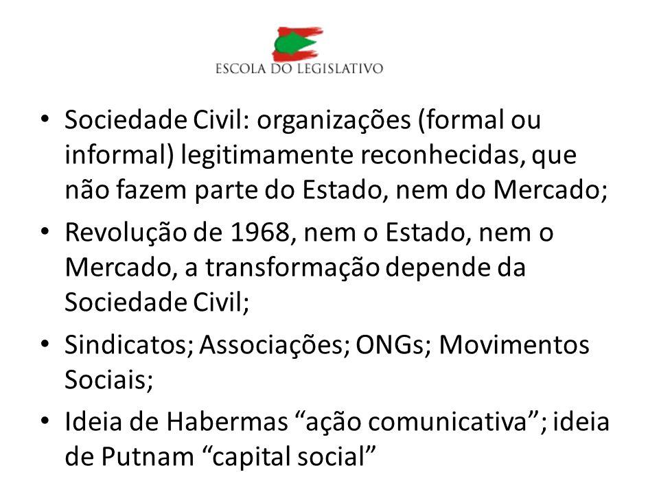Sociedade Civil: organizações (formal ou informal) legitimamente reconhecidas, que não fazem parte do Estado, nem do Mercado;