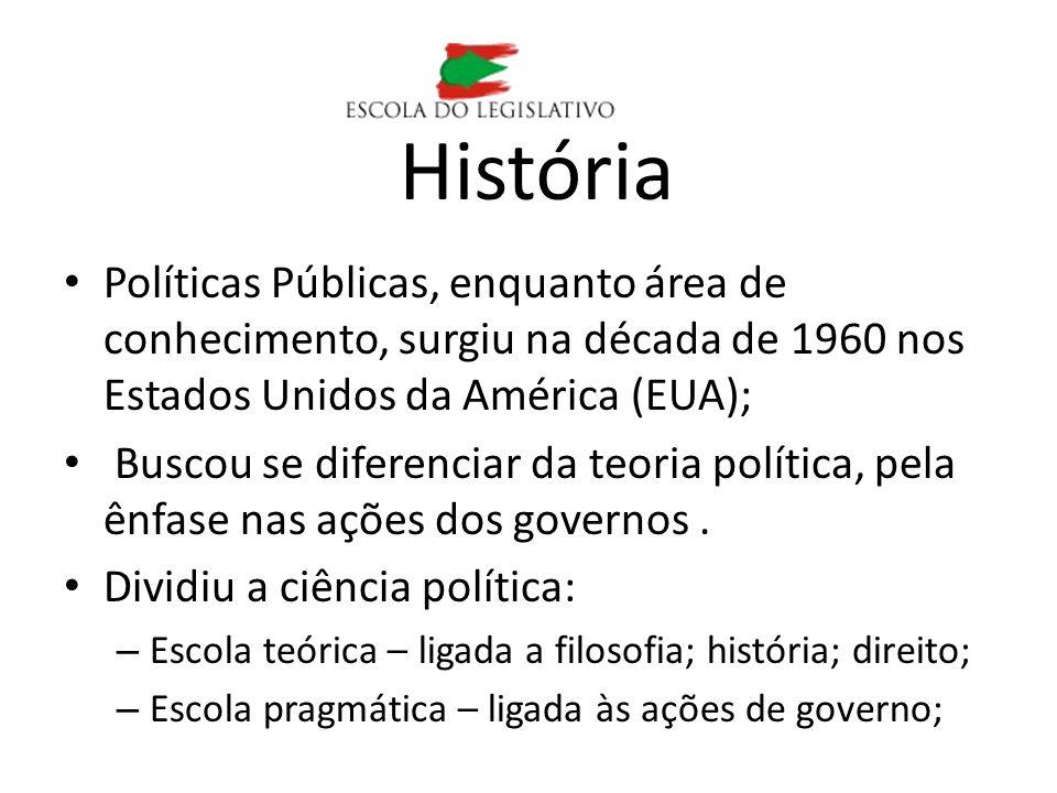 História Políticas Públicas, enquanto área de conhecimento, surgiu na década de 1960 nos Estados Unidos da América (EUA);