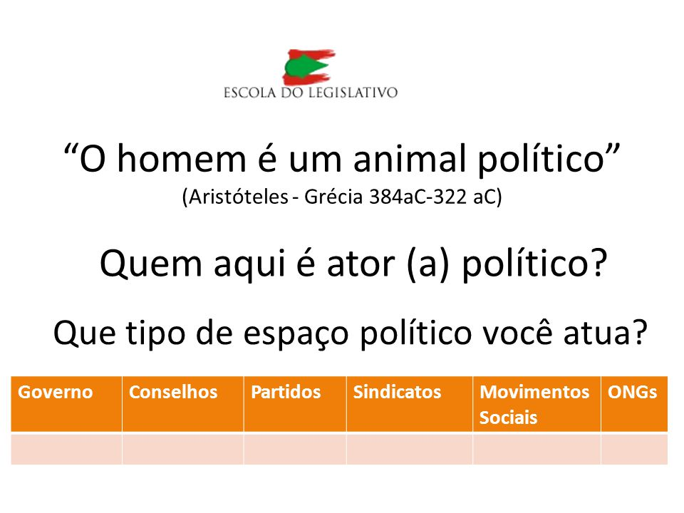 O homem é um animal político (Aristóteles - Grécia 384aC-322 aC)