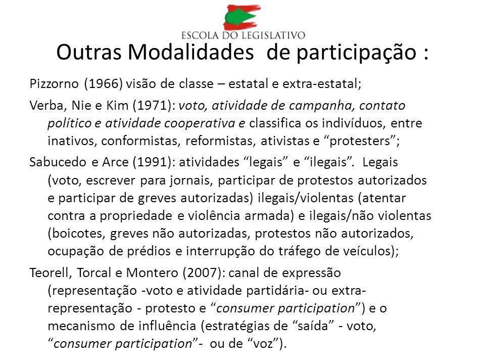 Outras Modalidades de participação :