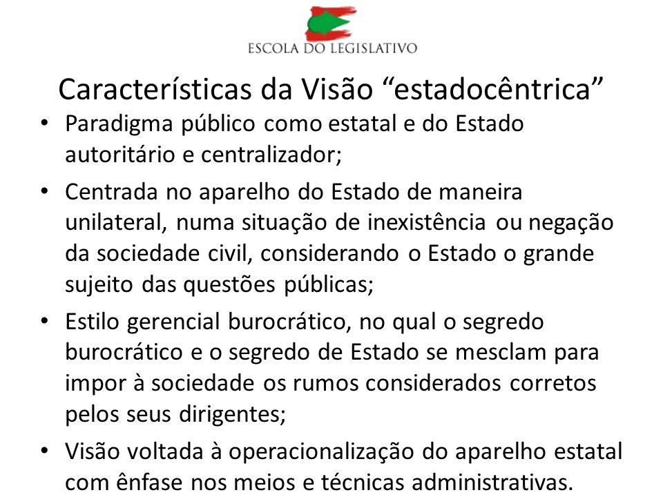 Características da Visão estadocêntrica