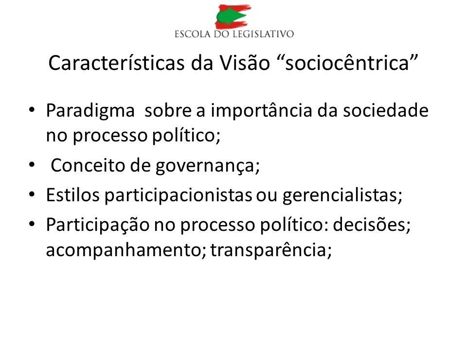 Características da Visão sociocêntrica