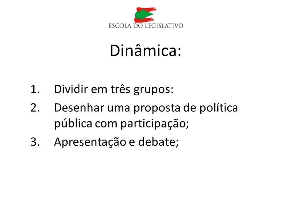 Dinâmica: Dividir em três grupos: