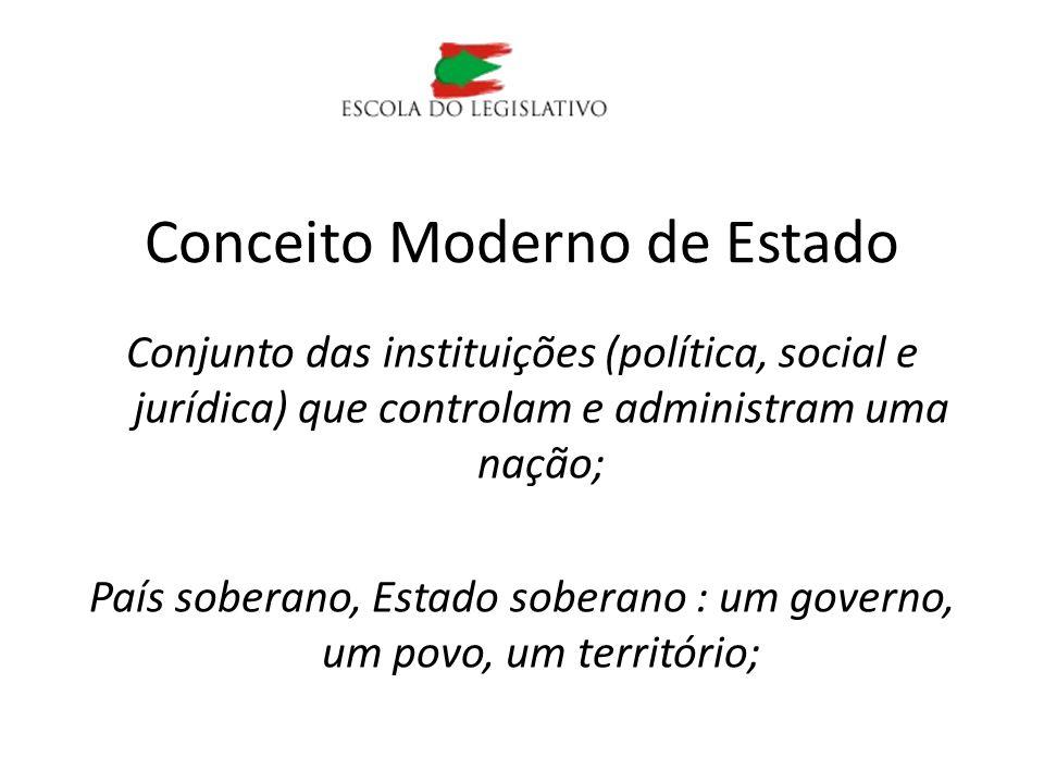 Conceito Moderno de Estado
