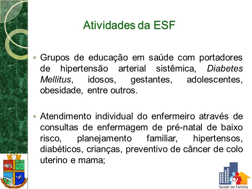Atividades da ESF