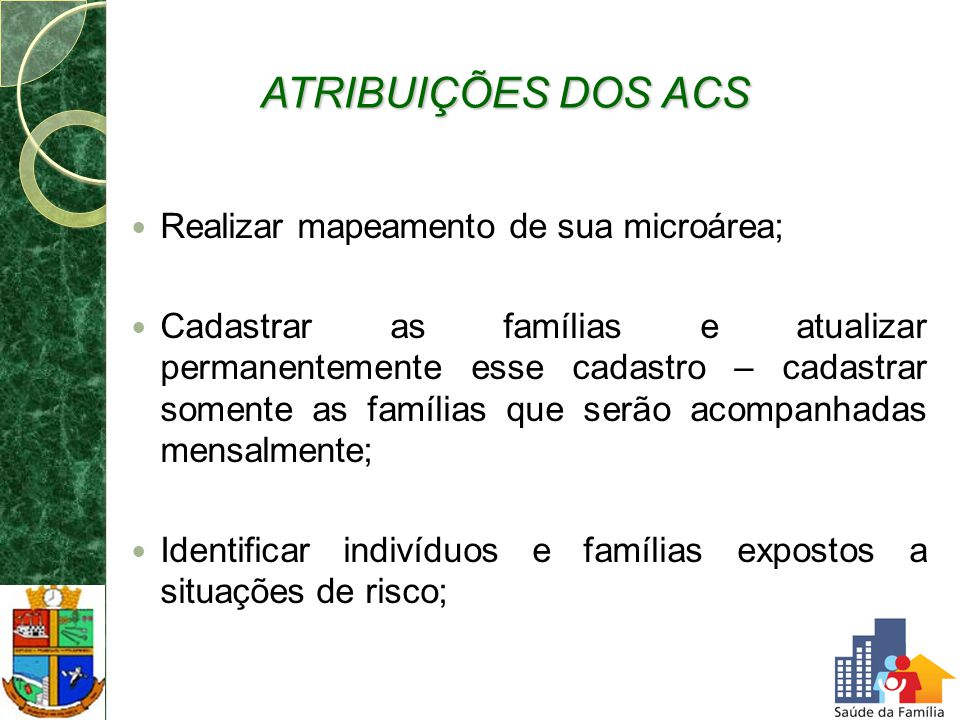 ATRIBUIÇÕES DOS ACS Realizar mapeamento de sua microárea;